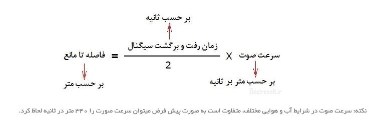 فرمول محاسبه طول امواج التراسونیک