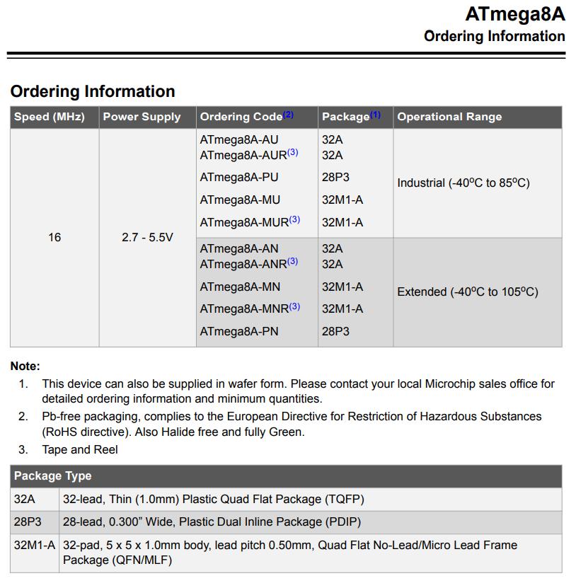 ATmega8A