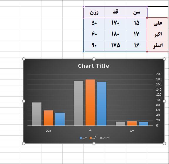 رسم نمودار در اکسل